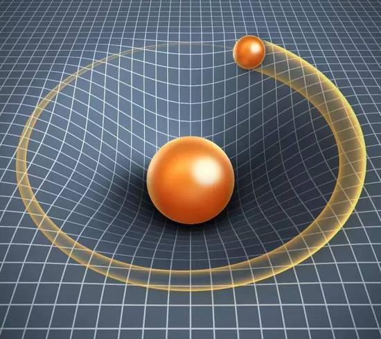 地球和其它行星绕着太阳转是因为太阳周围的时空弯曲了。图片来源:123RF