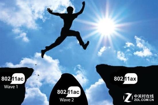 接替802.11ac的将是802.11ax