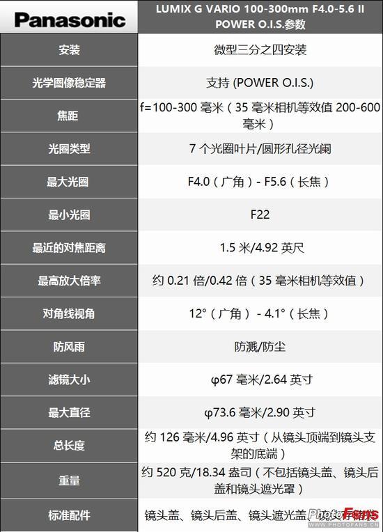 松下 LUMIX G VARIO 100-300mm F4.0-5.6 II POWER O.I.S.镜头参数