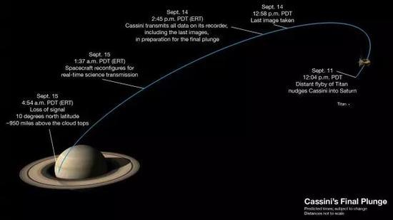 图片/NASA