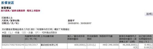 香港交易所官网截图