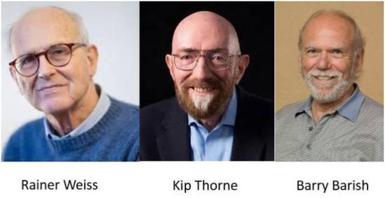 2017年诺贝尔物理学奖授予雷纳・韦斯(Rainer Weiss)教授,基普・索恩(Kip Stephen Thorne)教授以及巴里・巴里什(Barry Clark Barish)教授。