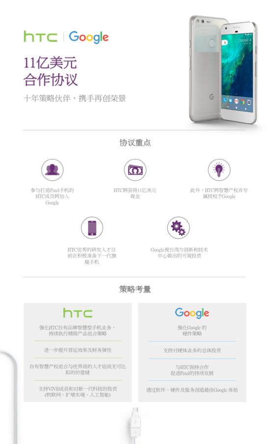 但说到底,HTC赌的是VR。