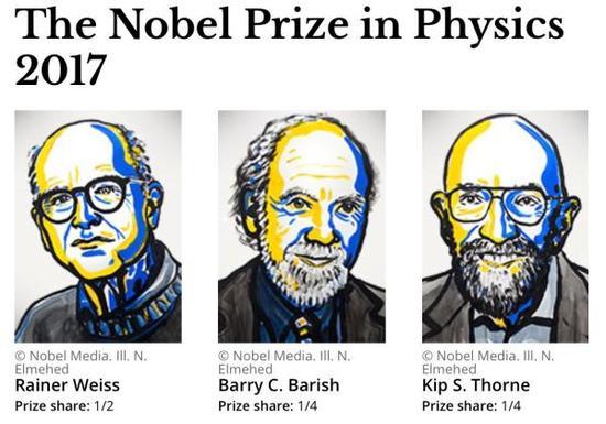 2017年诺贝尔物理学奖授予雷纳・韦斯、基普・索恩和巴里・巴里什