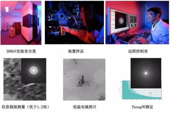 ▲科研人员使用冷冻电镜观察并得到图像数据。