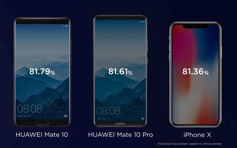 三款产品的屏占比对比