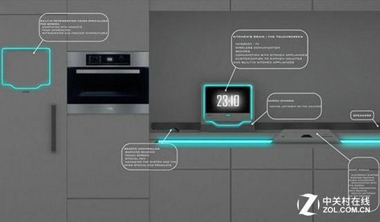 智能化触电的概念已经被厂家所扭曲