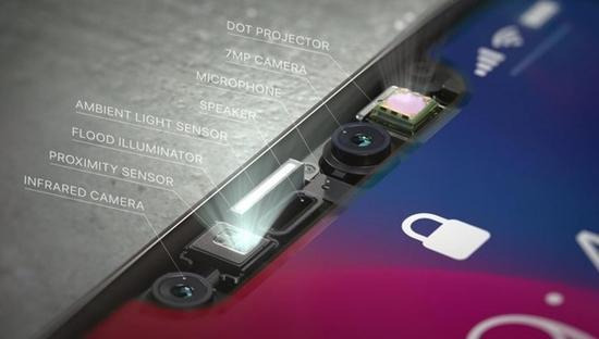 """iPhoneX""""刘海""""内集成了多个传感器模块"""