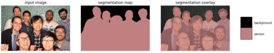 虚化算法介绍(图片源于谷歌 Research Blog)