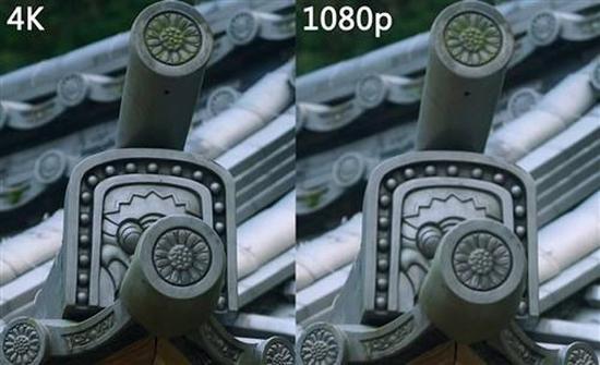 4K分辨率的清晰度是1080P的四倍