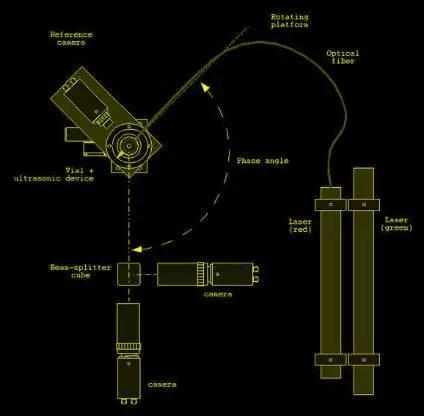 图11 实验装置示意图
