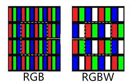 两者在像素块的排列上存在明显差异