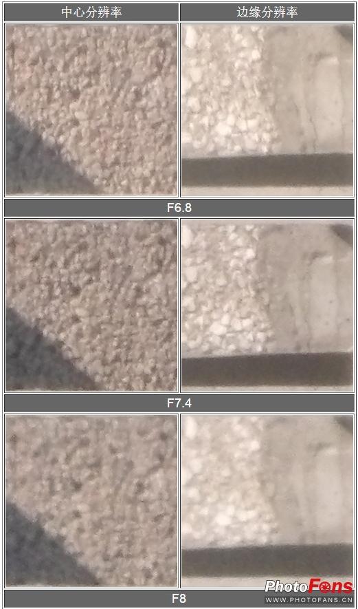 1980mm端分辨率测试表