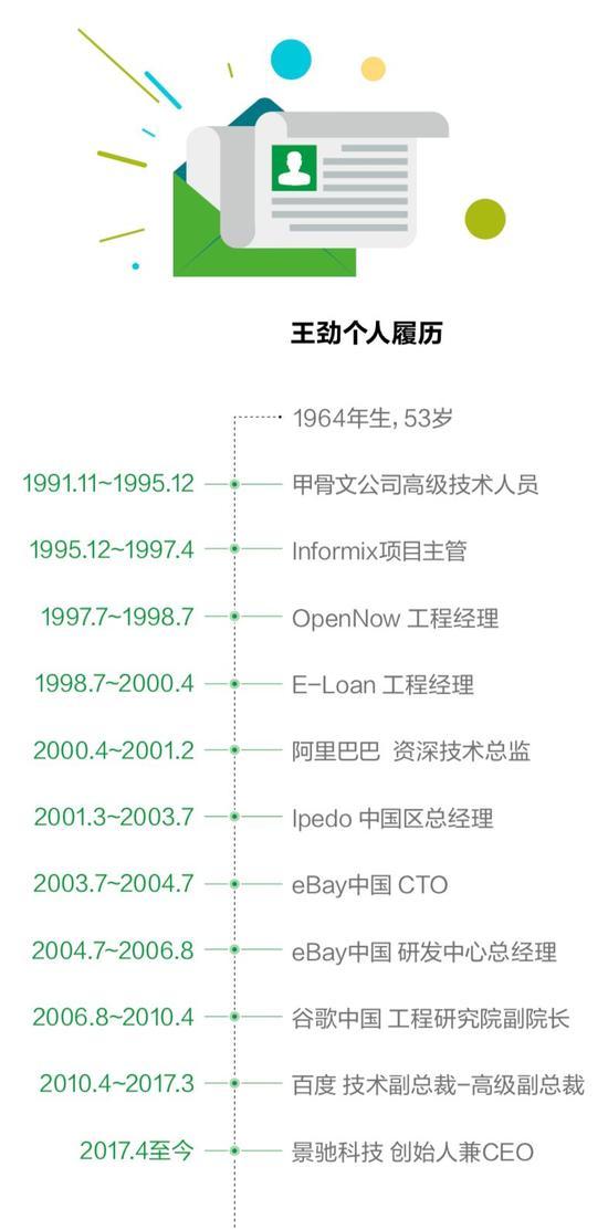 制图:《中国企业家》杂志