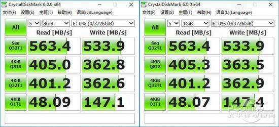 CDM 6.0性能测试