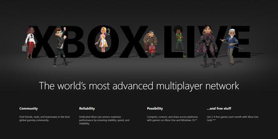 (自诩为「世界上最先进的多人联机网络」的 Xbox Live)
