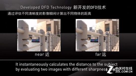 松下DFD技术仍然是反差对焦,但是可以像相位检测一样预判位置