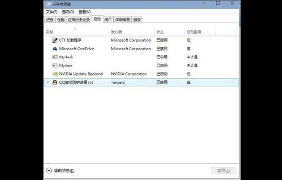 win10任务管理器可以管理开机启动项(图片源自无忧文档)