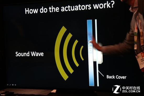 OLED技术为电视产品发展带来了诸多可能(图为屏幕发声技术原理)