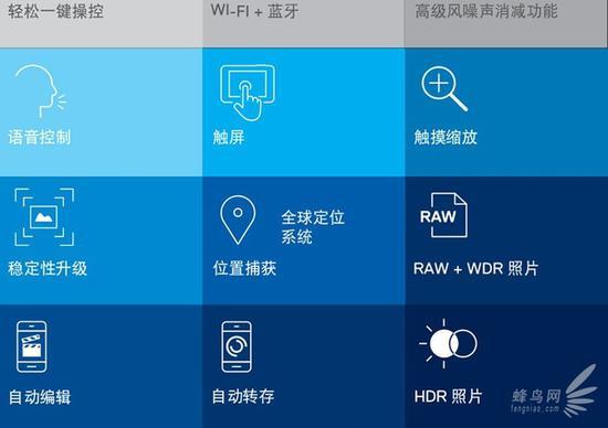 GoPro Hero 6 运动相机 功能表