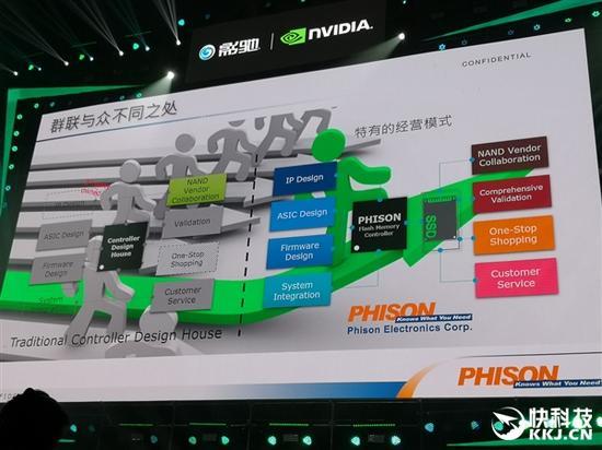 群联的经营模式也很完备,可以提供一整套方案给客户,一站式服务。