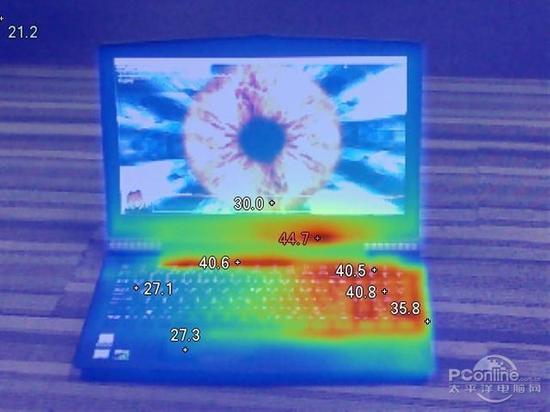 上图为小米笔记本电脑拷机温度;下图为游戏本拷机温度