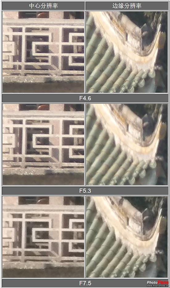 200mm端分辨率测试表