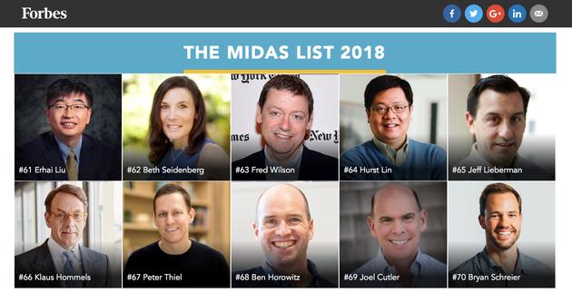 """《福布斯》杂志公布2018年""""全球最佳创投人""""榜单(The Midas List),刘二海位于第61位。"""