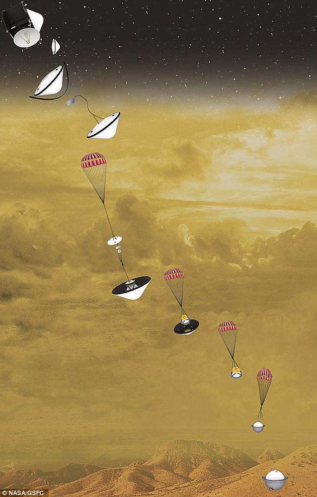 """""""金星深层大气稀有气体、化学和成像""""探测器(DAVINCI)是一个金星大气探测计划,该探测器将在金星大气中下降,全程大约63分钟。该探测计划将帮助科学家们判定金星表面究竟有无活火山存在,并探查金星地表与大气层之间的相互作用"""