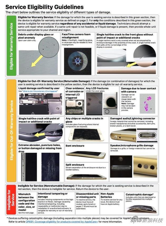 外媒曝光的保修、维修条款