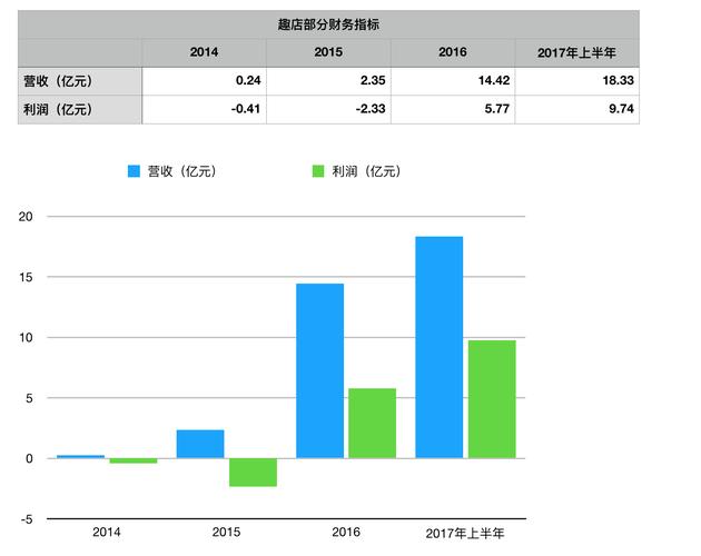 数据来源:CKDD,安信证券研究中心