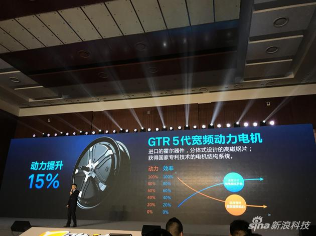 GTR-5代电机