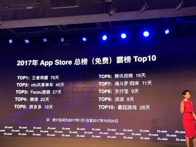 2017年App Store总榜(免费)霸榜Top10
