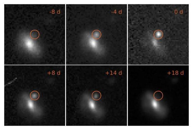 图中是观测的一个瞬态宇宙事件,该事件达到最大亮度的时间是8-18天,之后在距离地球40亿光年处爆发。