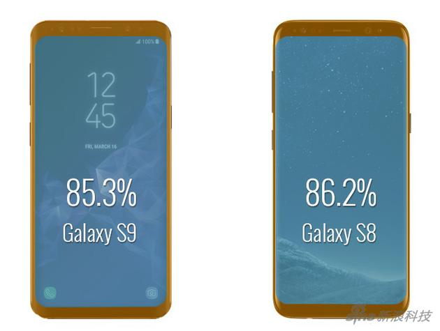 S9对比S8的屏占比
